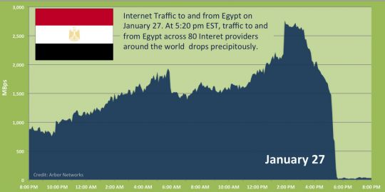 Internet@egypte